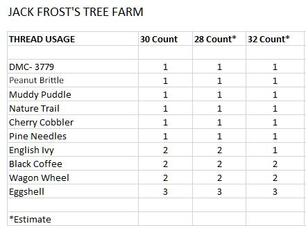 http://www.littlehouseneedleworks.com/images/441_Jack_Frost_s_Tree_Farm_Thread_Usage_Revised.jpg